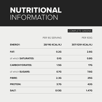 Complete Greens Nutritional Information